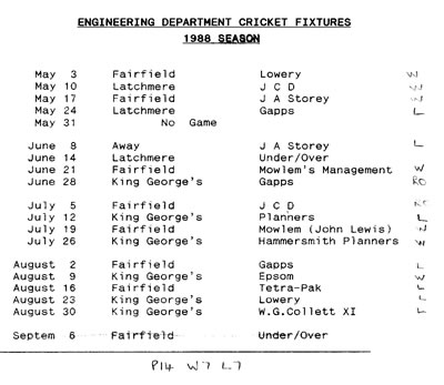An image of the 1988 Fixtures & Results